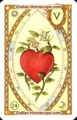 The heart, monthly Love and Health horoscope March Aries